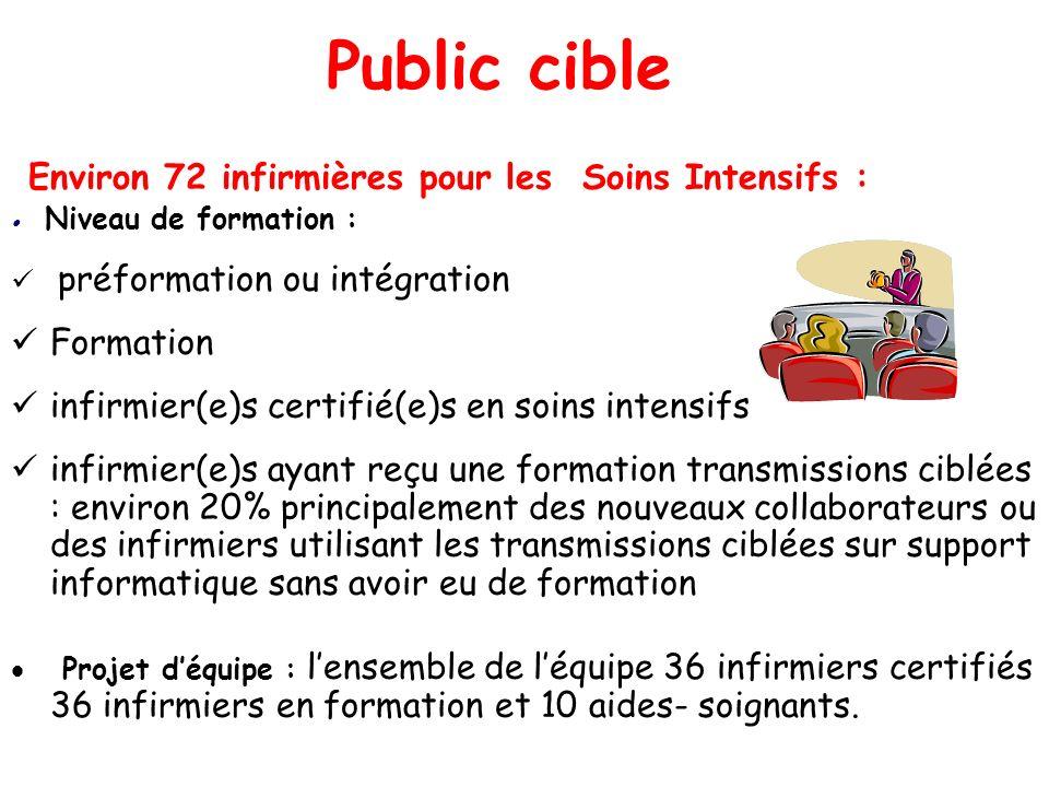 Public cible Environ 72 infirmières pour les Soins Intensifs : Niveau de formation : préformation ou intégration Formation infirmier(e)s certifié(e)s