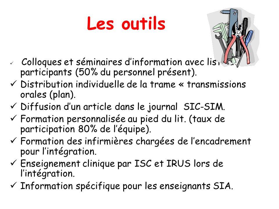 Les outils Colloques et séminaires dinformation avec liste des participants (50% du personnel présent). Distribution individuelle de la trame « transm