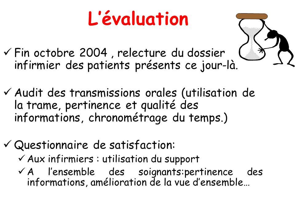 Lévaluation Fin octobre 2004, relecture du dossier infirmier des patients présents ce jour-là. Audit des transmissions orales (utilisation de la trame