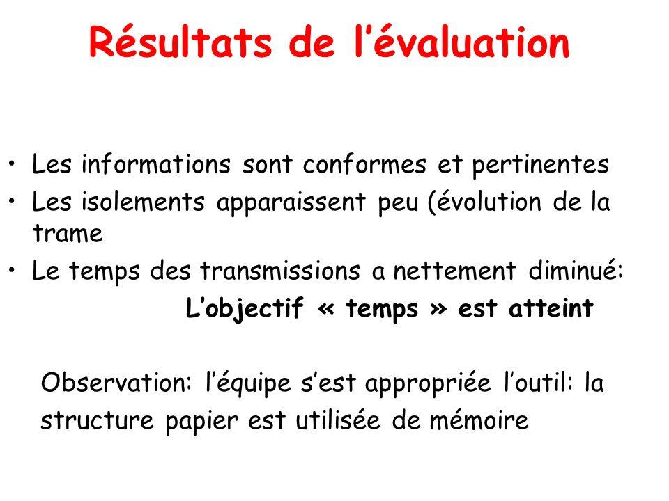 Résultats de lévaluation Les informations sont conformes et pertinentes Les isolements apparaissent peu (évolution de la trame Le temps des transmissi