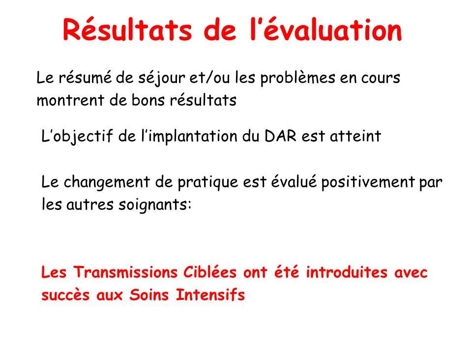 Résultats de lévaluation Le résumé de séjour et/ou les problèmes en cours montrent de bons résultats Lobjectif de limplantation du DAR est atteint Le