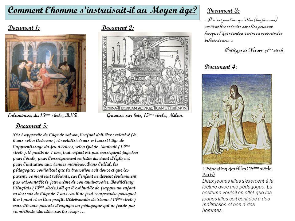 Enluminure du 15 ème siècle, BNF.Gravure sur bois, 15 ème siècle, Milan. « Il nest pas bien quelles (les femmes) sachent lire et écrire car elles peuv