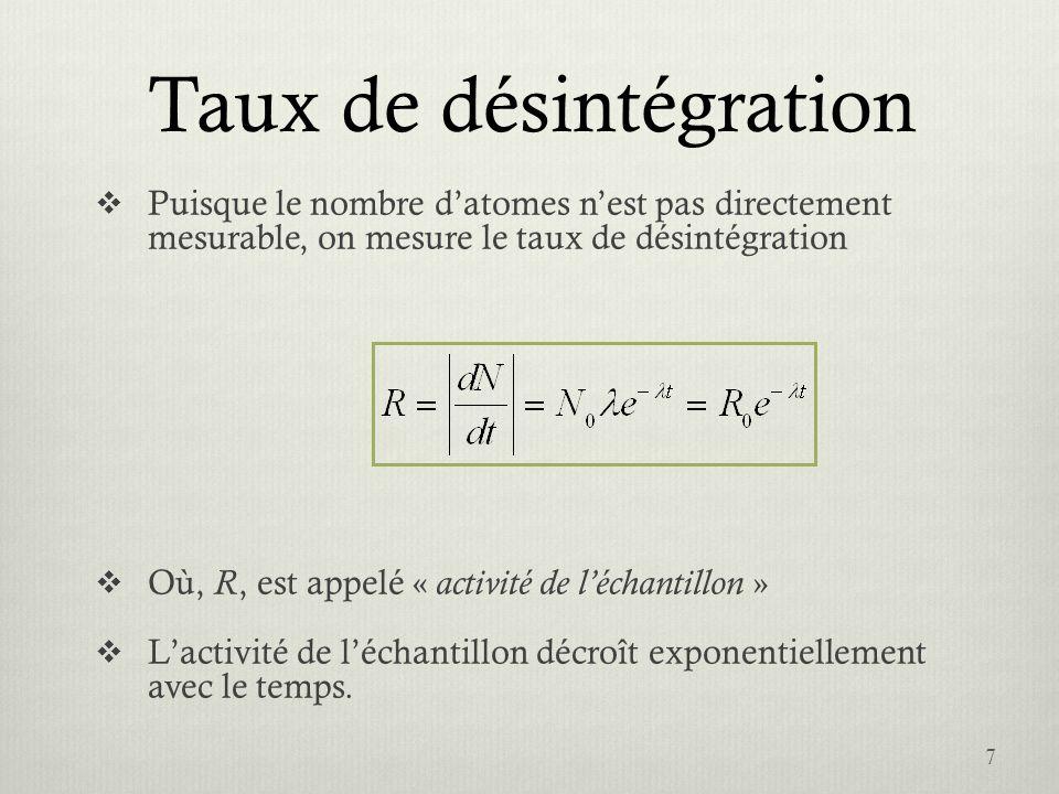 Taux de désintégration Puisque le nombre datomes nest pas directement mesurable, on mesure le taux de désintégration Où, R, est appelé « activité de l