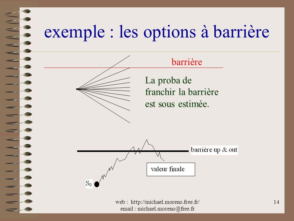 web : http://michael.moreno.free.fr/ email : michael.moreno@free.fr 14 exemple : les options à barrière barrière La proba de franchir la barrière est sous estimée.