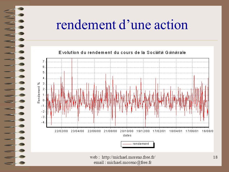 web : http://michael.moreno.free.fr/ email : michael.moreno@free.fr 18 rendement dune action