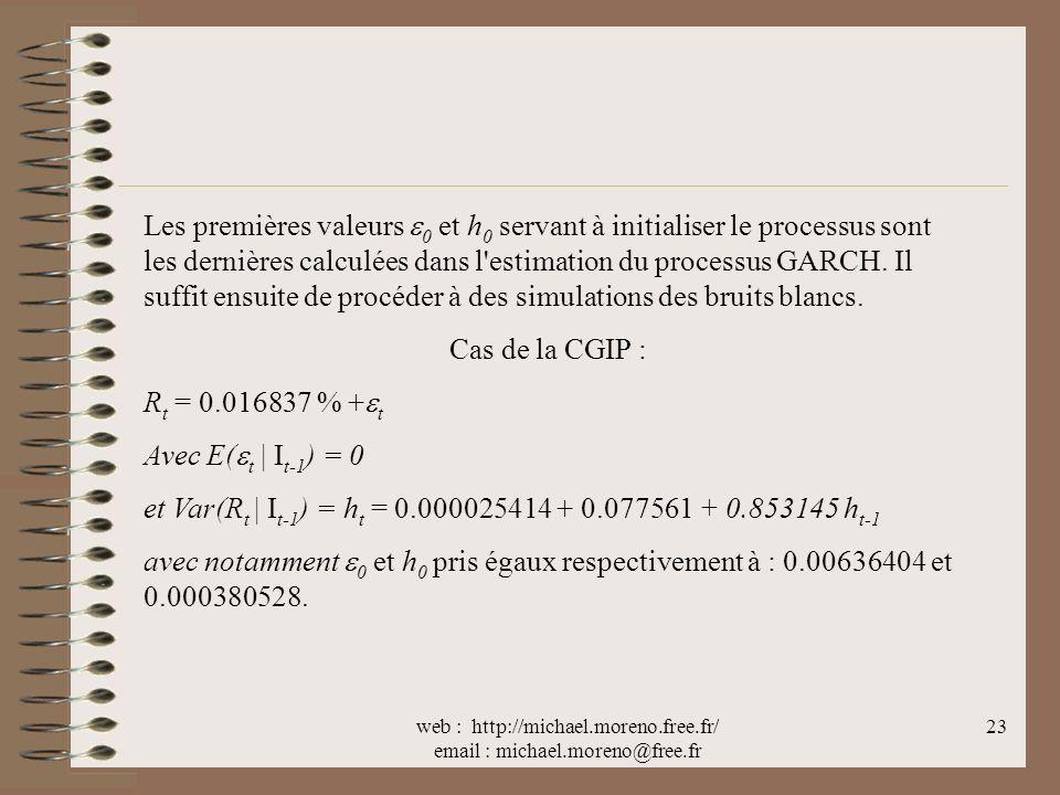 web : http://michael.moreno.free.fr/ email : michael.moreno@free.fr 23 Les premières valeurs 0 et h 0 servant à initialiser le processus sont les dernières calculées dans l estimation du processus GARCH.