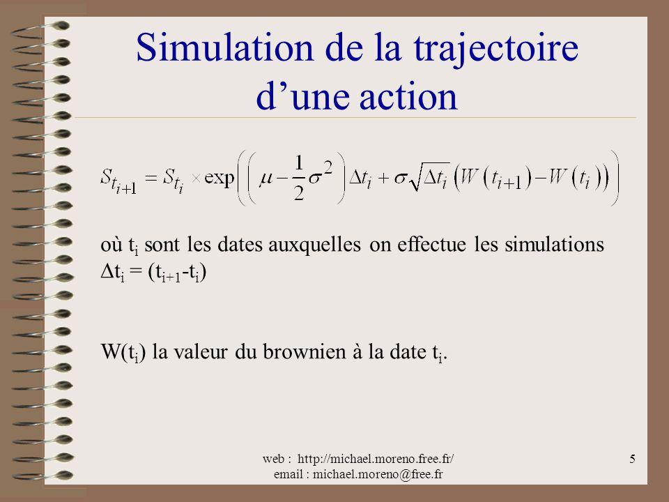 web : http://michael.moreno.free.fr/ email : michael.moreno@free.fr 5 Simulation de la trajectoire dune action où t i sont les dates auxquelles on effectue les simulations t i = (t i+1 -t i ) W(t i ) la valeur du brownien à la date t i.