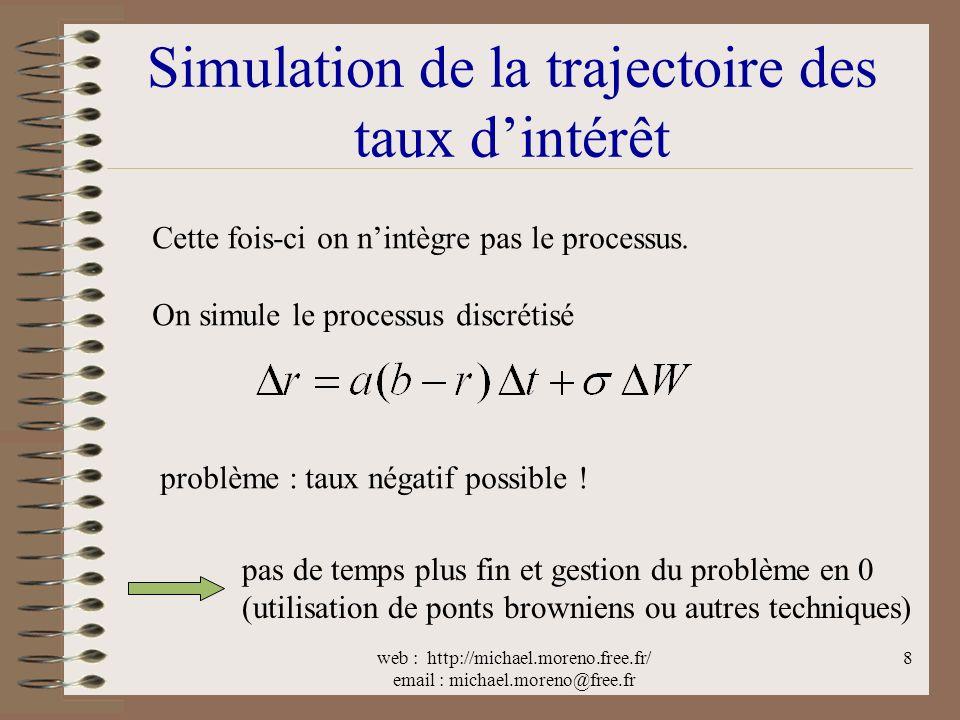 web : http://michael.moreno.free.fr/ email : michael.moreno@free.fr 8 Simulation de la trajectoire des taux dintérêt Cette fois-ci on nintègre pas le processus.