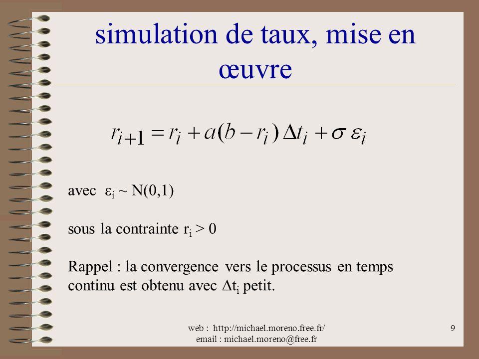 web : http://michael.moreno.free.fr/ email : michael.moreno@free.fr 9 simulation de taux, mise en œuvre avec i ~ N(0,1) sous la contrainte r i > 0 Rappel : la convergence vers le processus en temps continu est obtenu avec t i petit.