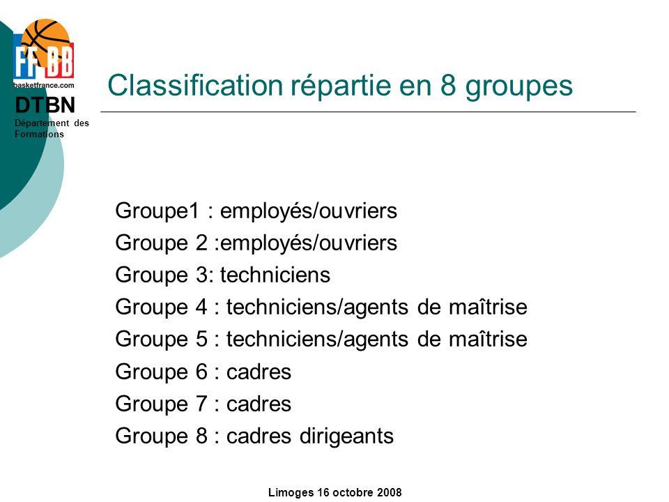 DTBN Département des Formations Limoges 16 octobre 2008 Classification répartie en 8 groupes Groupe1 : employés/ouvriers Groupe 2 :employés/ouvriers G