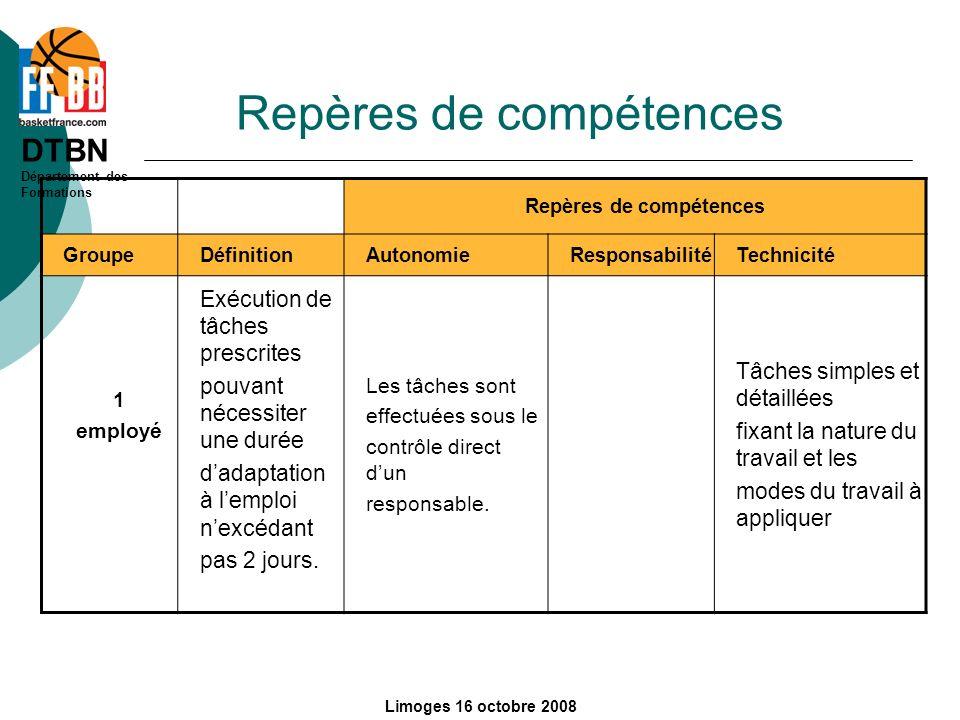 DTBN Département des Formations Limoges 16 octobre 2008 Repères de compétences GroupeDéfinitionAutonomieResponsabilitéTechnicité 1 employé Exécution d