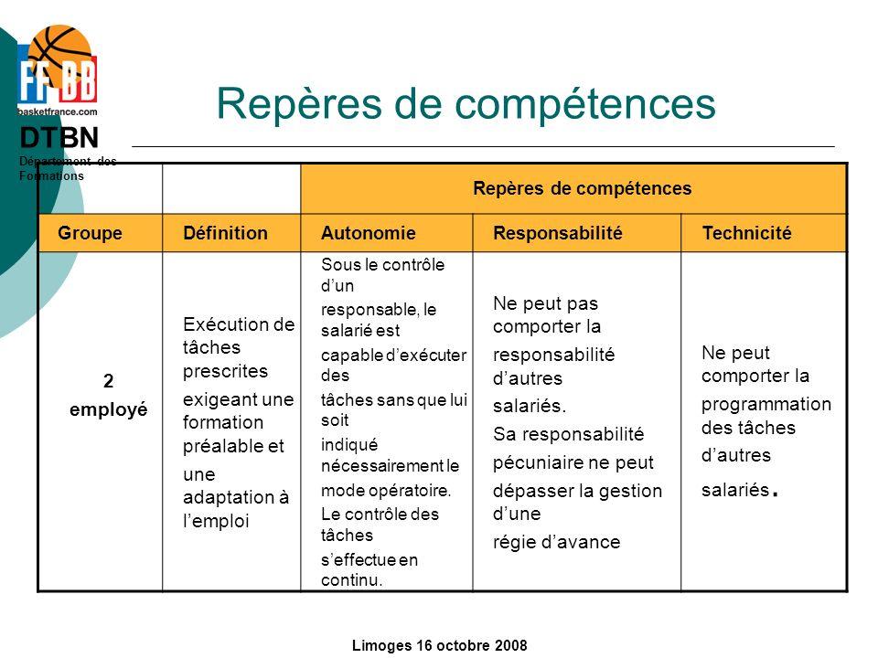 DTBN Département des Formations Limoges 16 octobre 2008 Repères de compétences GroupeDéfinitionAutonomieResponsabilitéTechnicité 2 employé Exécution d