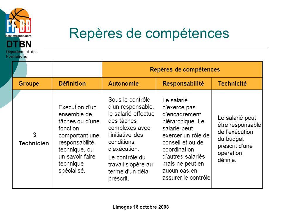 DTBN Département des Formations Limoges 16 octobre 2008 Repères de compétences GroupeDéfinitionAutonomieResponsabilitéTechnicité 3 Technicien Exécutio
