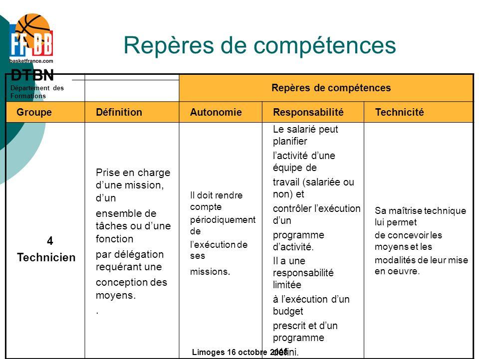 DTBN Département des Formations Limoges 16 octobre 2008 Repères de compétences GroupeDéfinitionAutonomieResponsabilitéTechnicité 4 Technicien Prise en