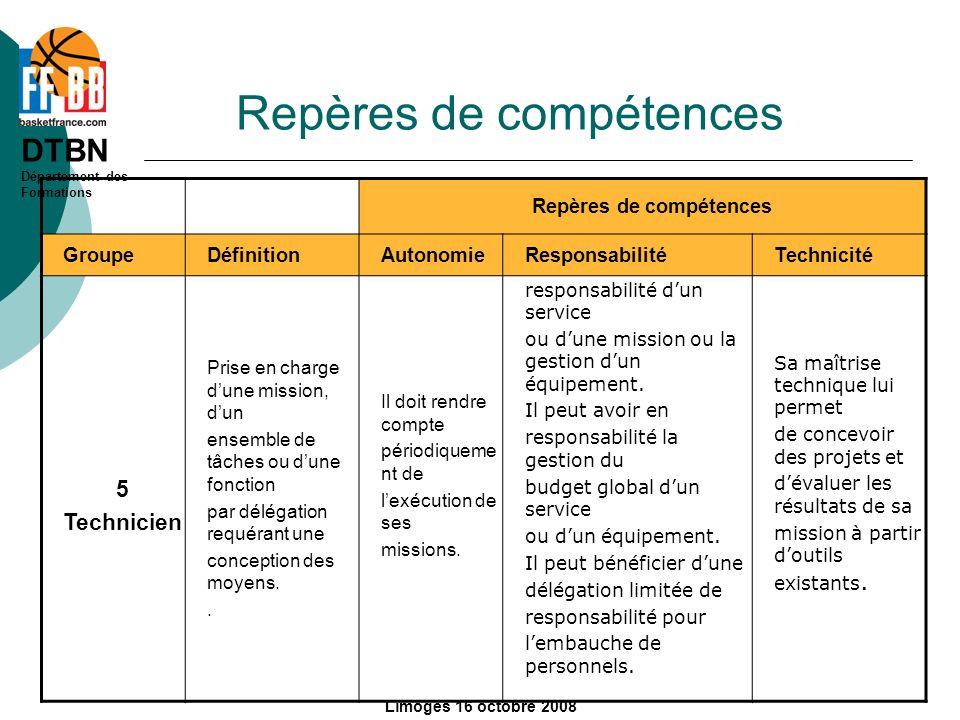 DTBN Département des Formations Limoges 16 octobre 2008 Repères de compétences GroupeDéfinitionAutonomieResponsabilitéTechnicité 5 Technicien Prise en