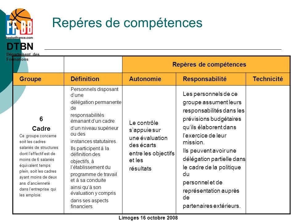DTBN Département des Formations Limoges 16 octobre 2008 Repéres de compétences Repères de compétences GroupeDéfinitionAutonomieResponsabilitéTechnicit