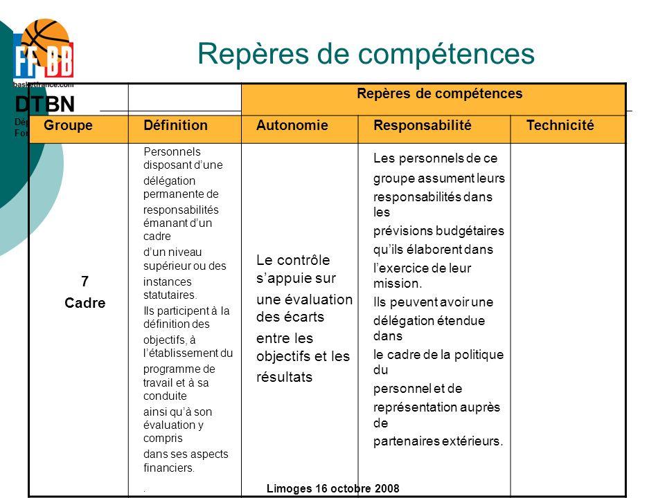 DTBN Département des Formations Limoges 16 octobre 2008 Repères de compétences GroupeDéfinitionAutonomieResponsabilitéTechnicité 7 Cadre Personnels di