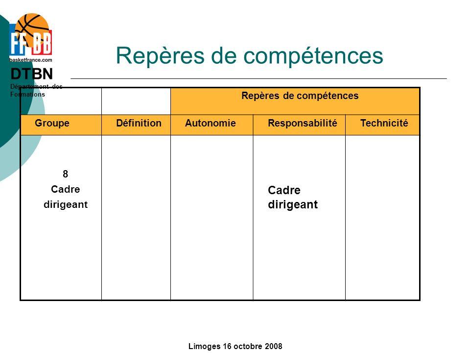DTBN Département des Formations Limoges 16 octobre 2008 Repères de compétences GroupeDéfinitionAutonomieResponsabilitéTechnicité 8 Cadre dirigeant Cad