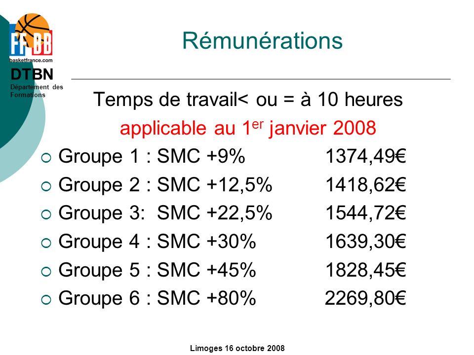 DTBN Département des Formations Limoges 16 octobre 2008 Rémunérations Temps de travail< ou = à 10 heures applicable au 1 er janvier 2008 Groupe 1 : SM