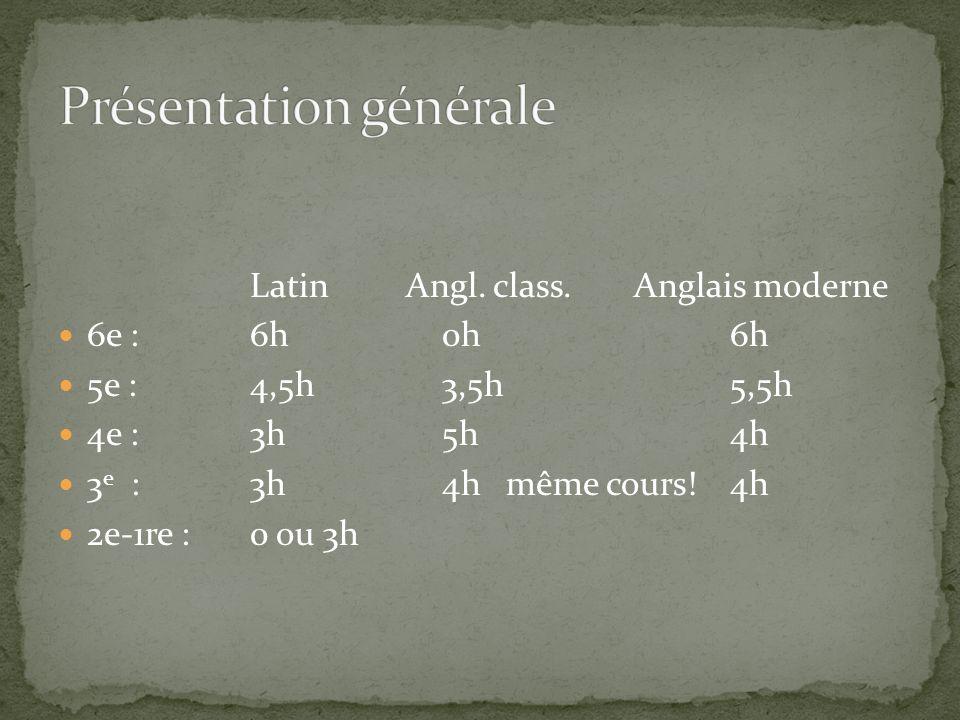 Latin Angl. class.Anglais moderne 6e : 6h0h6h 5e : 4,5h3,5h5,5h 4e : 3h5h4h 3 e : 3h4h même cours!4h 2e-1re :0 ou 3h