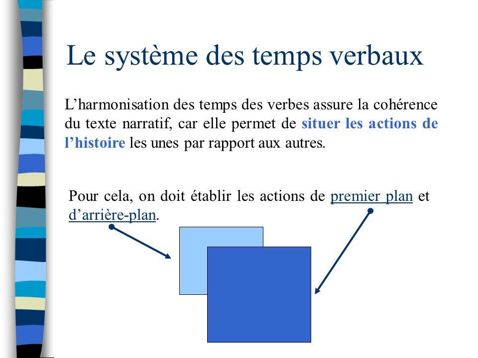 Le système des temps verbaux Lharmonisation des temps des verbes assure la cohérence du texte narratif, car elle permet de situer les actions de lhist