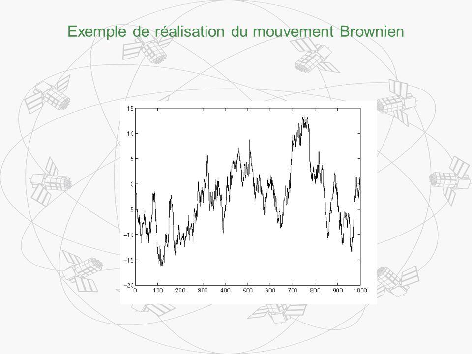 Exemple de réalisation du mouvement Brownien