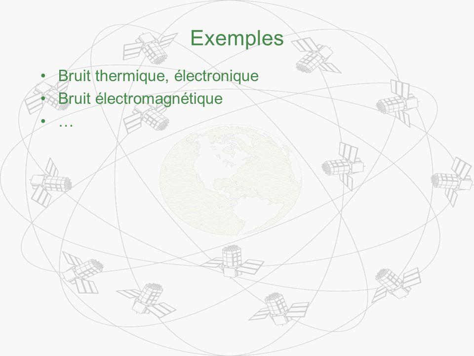 Exemples Bruit thermique, électronique Bruit électromagnétique …