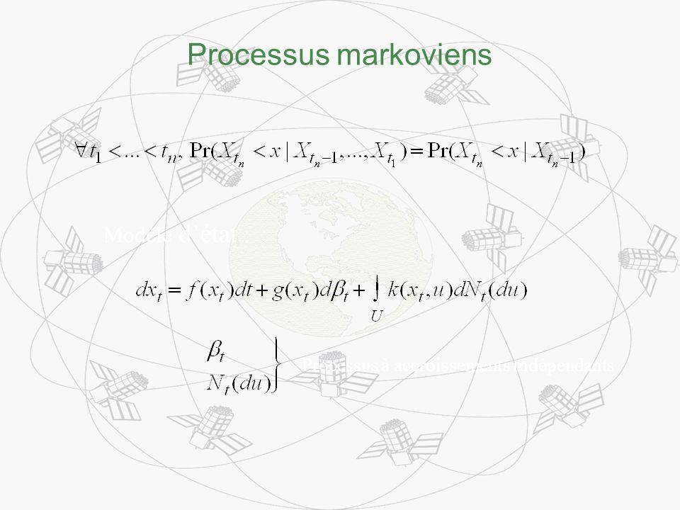 Processus markoviens Modèle détat : Processus à accroissements indépendants