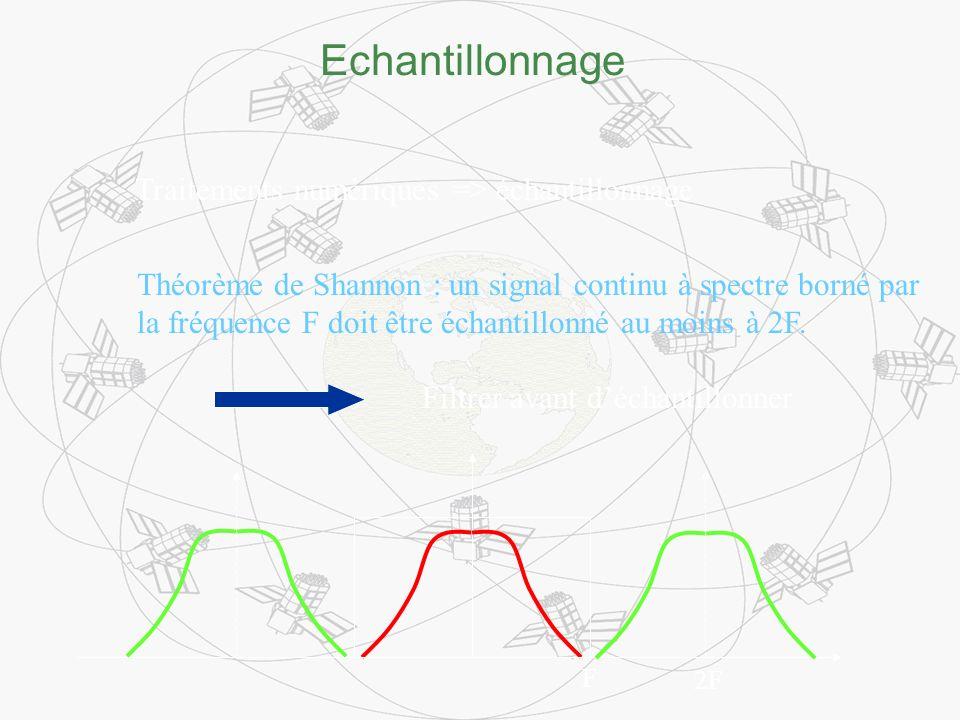 Echantillonnage Traitements numériques => échantillonnage Théorème de Shannon : un signal continu à spectre borné par la fréquence F doit être échantillonné au moins à 2F.