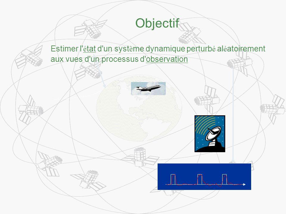 Objectif Estimer l é tat d un syst è me dynamique perturb é al é atoirement aux vues d un processus d observation