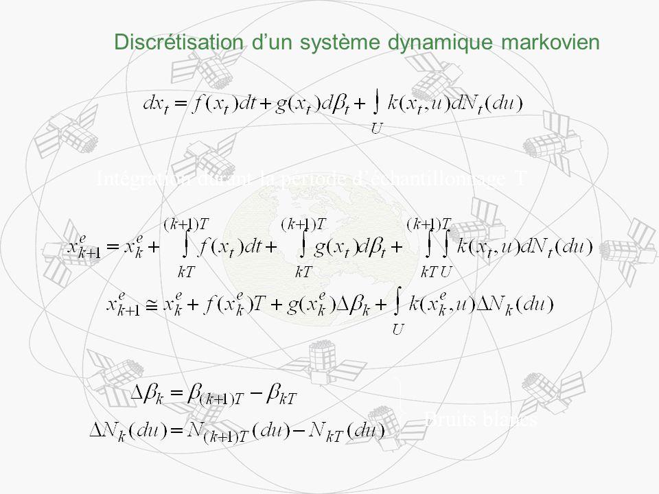 Discrétisation dun système dynamique markovien Intégration durant la période déchantillonnage T Bruits blancs