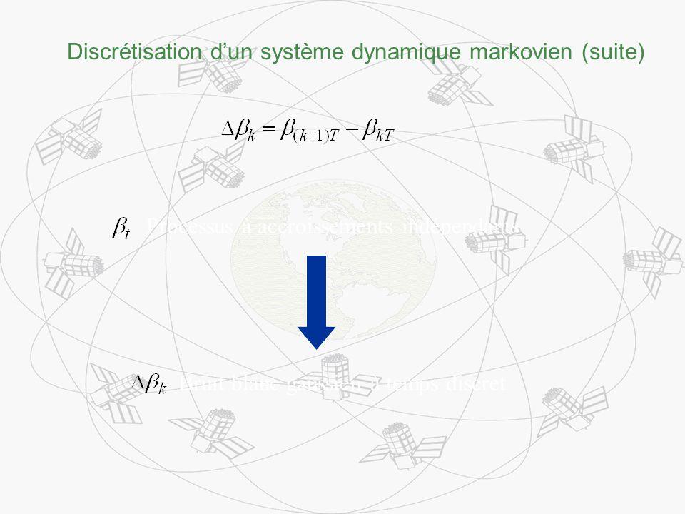 Discrétisation dun système dynamique markovien (suite) Processus à accroissements indépendants Bruit blanc gaussien à temps discret