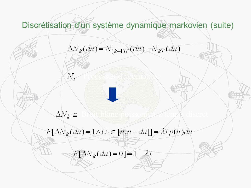 Discrétisation dun système dynamique markovien (suite) Processus de comptage Bruit blanc poissonien à temps discret