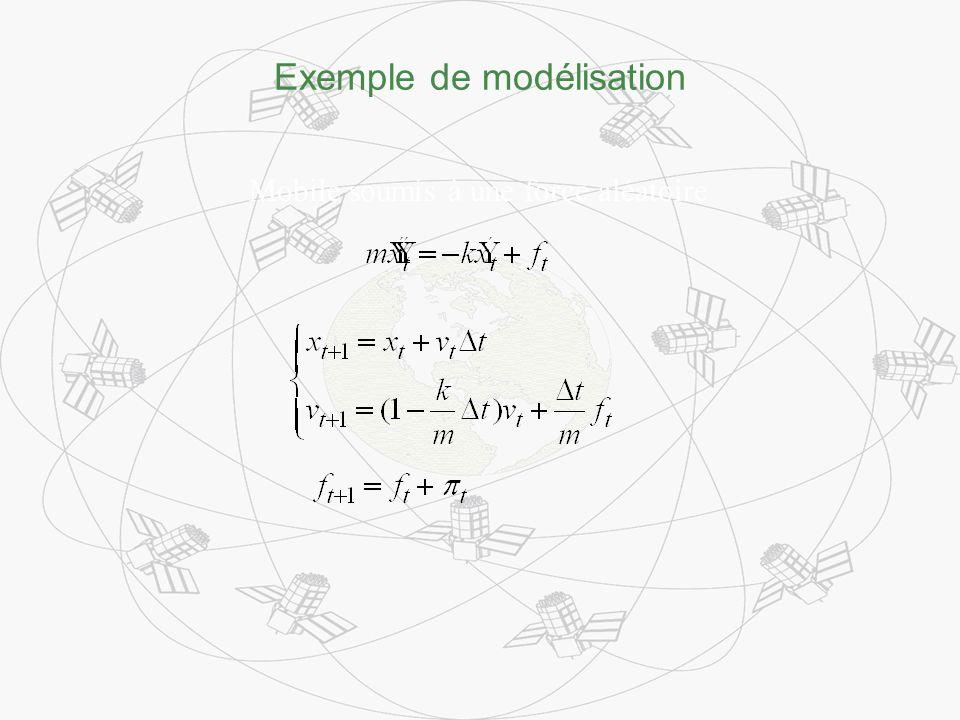 Exemple de modélisation Mobile soumis à une force aléatoire
