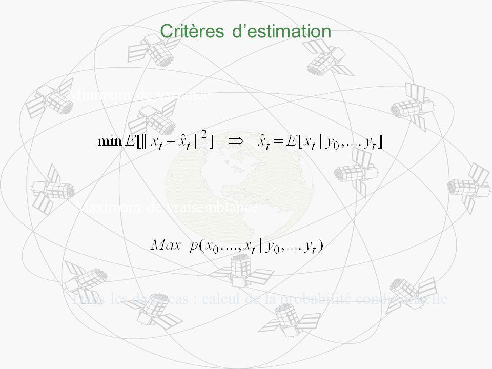 Critères destimation Minimum de variance Maximum de vraisemblance Dans les deux cas : calcul de la probabilité conditionnelle