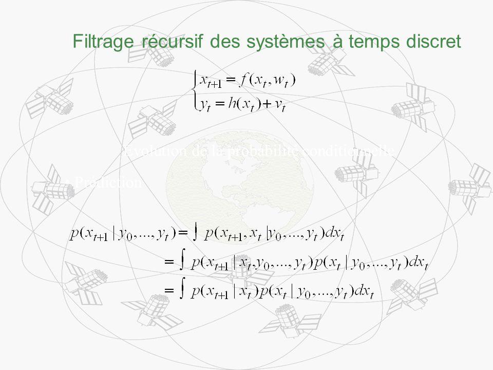 Filtrage récursif des systèmes à temps discret Evolution de la probabilité conditionnelle Prédiction