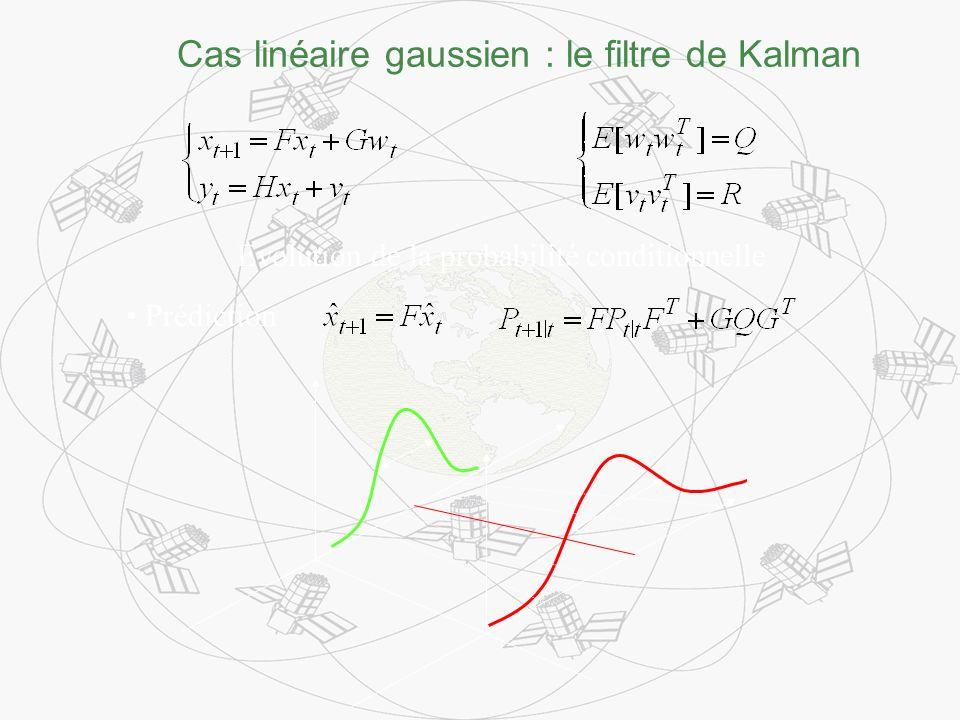 Cas linéaire gaussien : le filtre de Kalman Evolution de la probabilité conditionnelle Prédiction