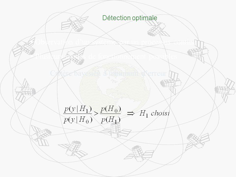 Détection optimale Observation dun système par un processus continu Plusieurs modes de fonctionnement possibles Critère bayesien à minimum derreur