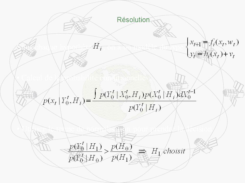 Résolution Sous chaque hypothèse, on a un modèle du type Calcul de la probabilité conditionnelle : Utiliser le terme de normalisation pour prendre la décision