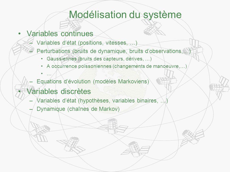 Modélisation du système Variables continues –Variables détat (positions, vitesses, …) –Perturbations (bruits de dynamique, bruits dobservations,…) Gaussiennes (bruits des capteurs, dérives, …) A occurrence poissoniennes (changements de manoeuvre,…) … –Equations dévolution (modèles Markoviens) Variables discrètes –Variables détat (hypothèses, variables binaires, …) –Dynamique (chaînes de Markov)