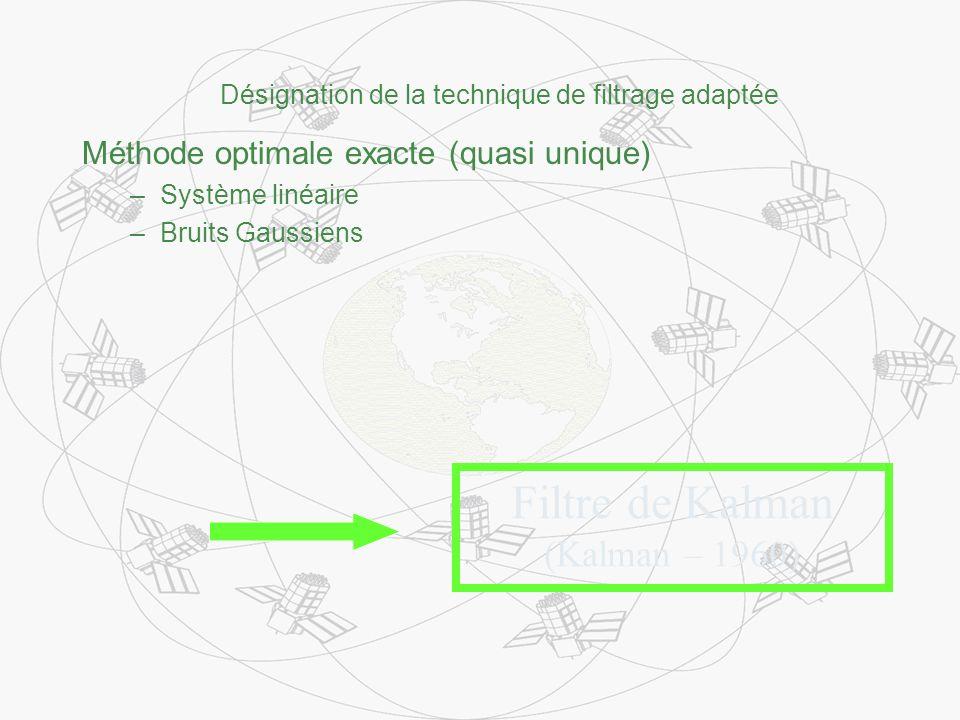 Désignation de la technique de filtrage adaptée Méthode optimale exacte (quasi unique) –Système linéaire –Bruits Gaussiens Filtre de Kalman (Kalman –