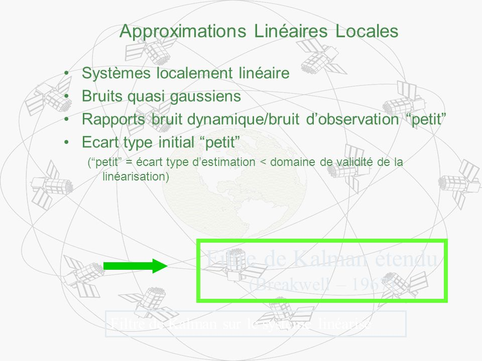 Approximations Linéaires Locales Systèmes localement linéaire Bruits quasi gaussiens Rapports bruit dynamique/bruit dobservation petit Ecart type initial petit (petit = écart type destimation < domaine de validité de la linéarisation) Filtre de Kalman étendu (Breakwell – 1967) Filtre de Kalman sur le système linéarisé