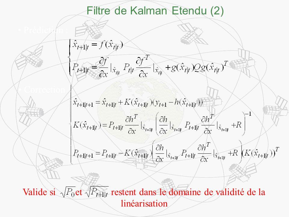 Filtre de Kalman Etendu (2) Prédiction : Correction Valide si et restent dans le domaine de validité de la linéarisation