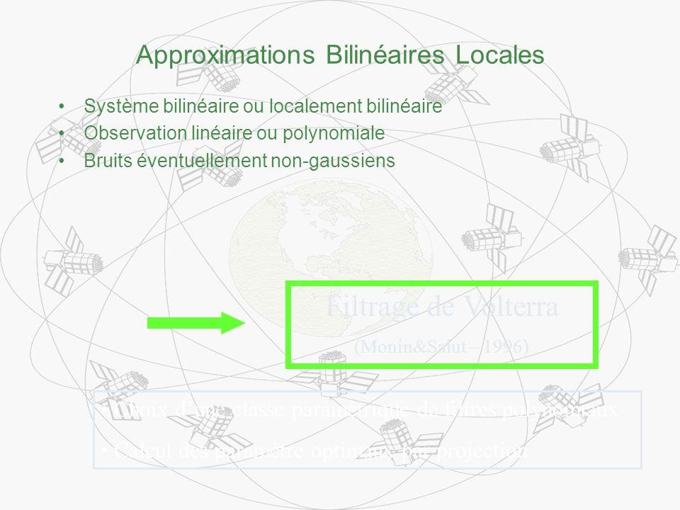 Approximations Bilinéaires Locales Système bilinéaire ou localement bilinéaire Observation linéaire ou polynomiale Bruits éventuellement non-gaussiens Filtrage de Volterra (Monin&Salut – 1996) Choix dune classe paramétrique de filtres polynomiaux Calcul des paramètre optimaux par projection