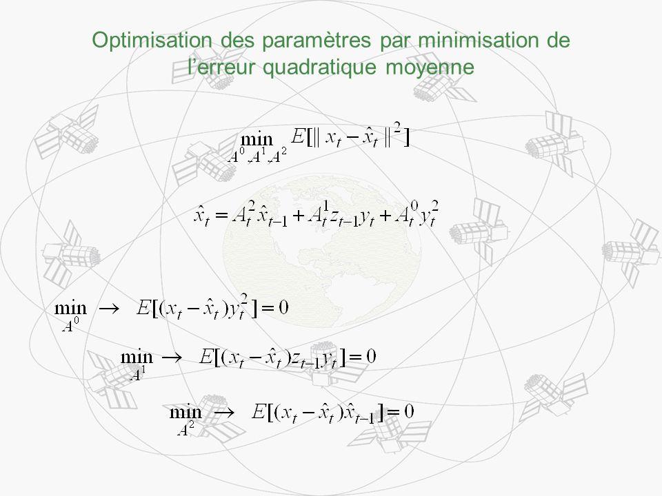 Optimisation des paramètres par minimisation de lerreur quadratique moyenne