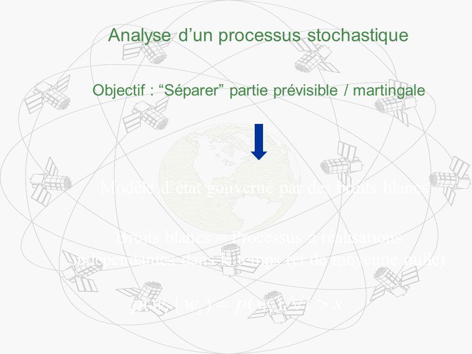 Analyse dun processus stochastique Objectif : Séparer partie prévisible / martingale Modèle détat gouverné par des bruits blancs Bruits blancs = Processus à réalisations indépendantes dans le temps (et de moyenne nulle)