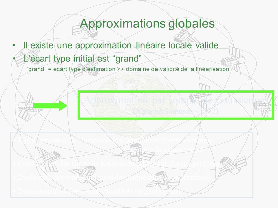 Approximations globales Il existe une approximation linéaire locale valide Lécart type initial est grand grand = écart type destimation >> domaine de