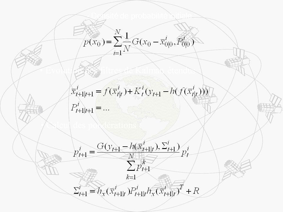 Densité de probabilité initiale : Evolution des filtres de Kalman étendus : Calcul des pondérations :