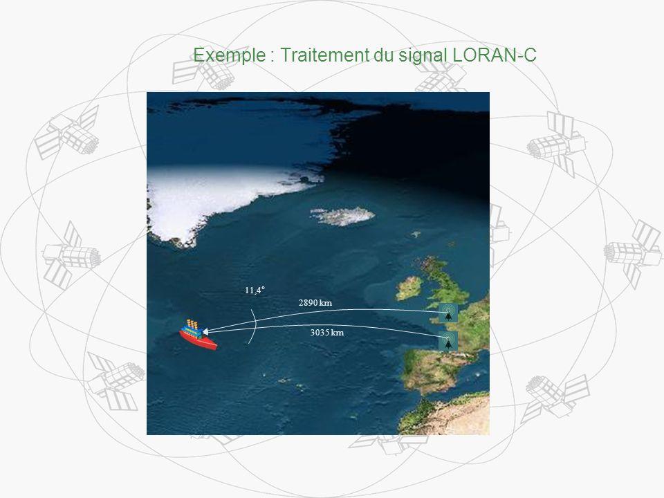 3035 km 2890 km 11,4° Exemple : Traitement du signal LORAN-C