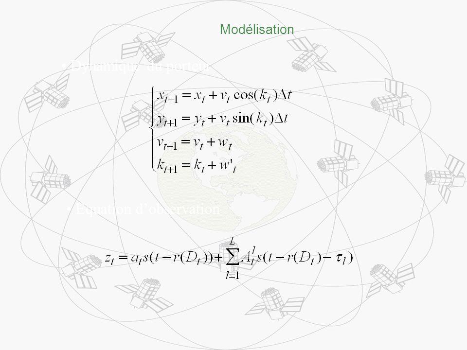 Modélisation Dynamique du porteur Equation dobservation